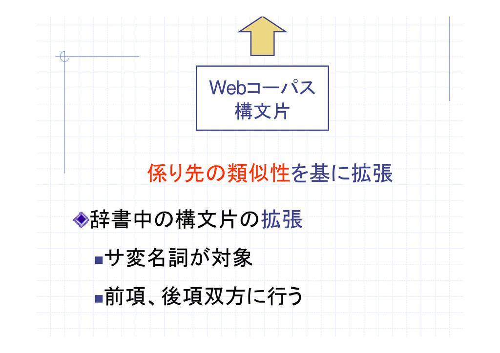 "Webコーパス 構文片 辞書中の構文片の拡張 ""サ変名詞が対象 ""前項、後項双方に行う 係り先..."