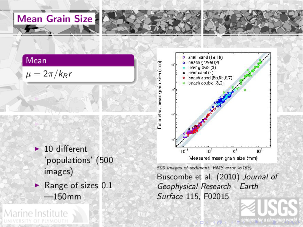 Mean Grain Size Mean µ = 2π/kRr kR = lag at whi...