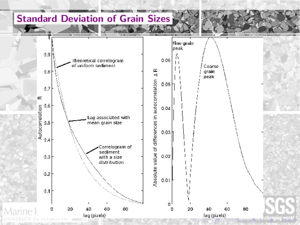 Standard Deviation of Grain Sizes
