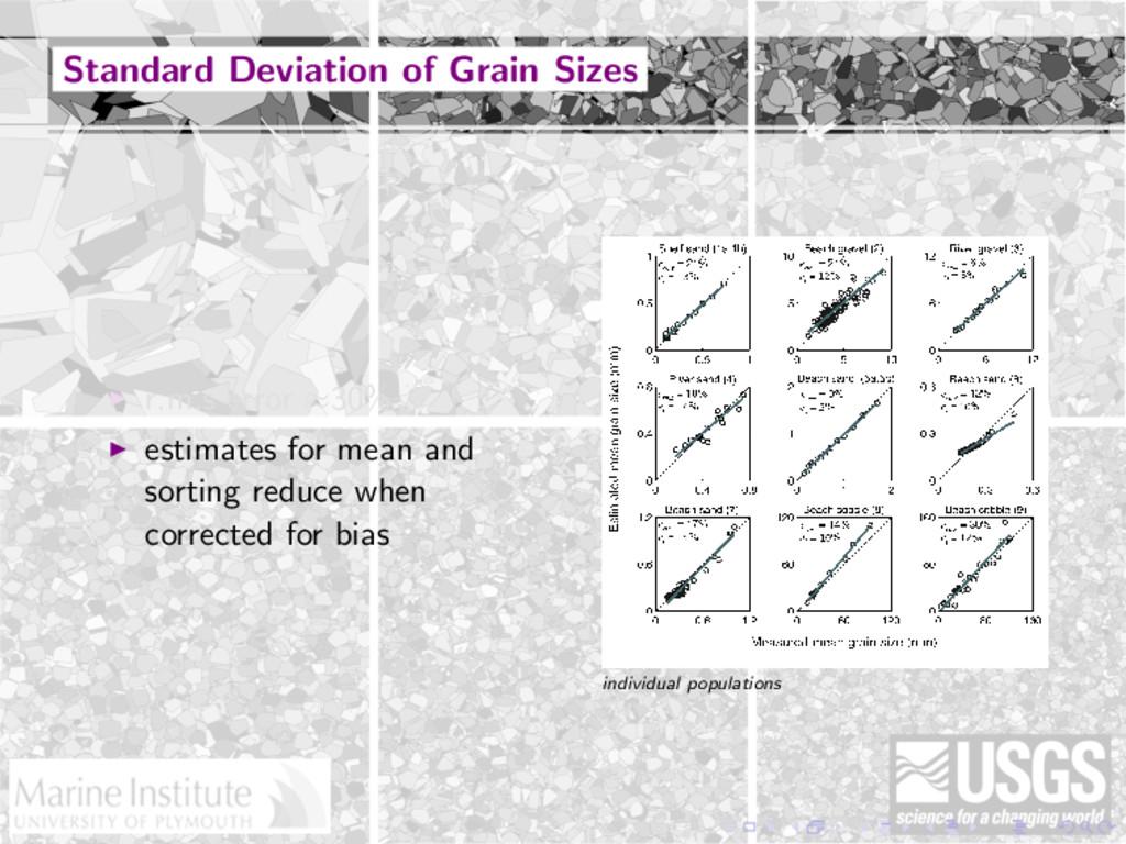 Standard Deviation of Grain Sizes r.m.s error ≈...