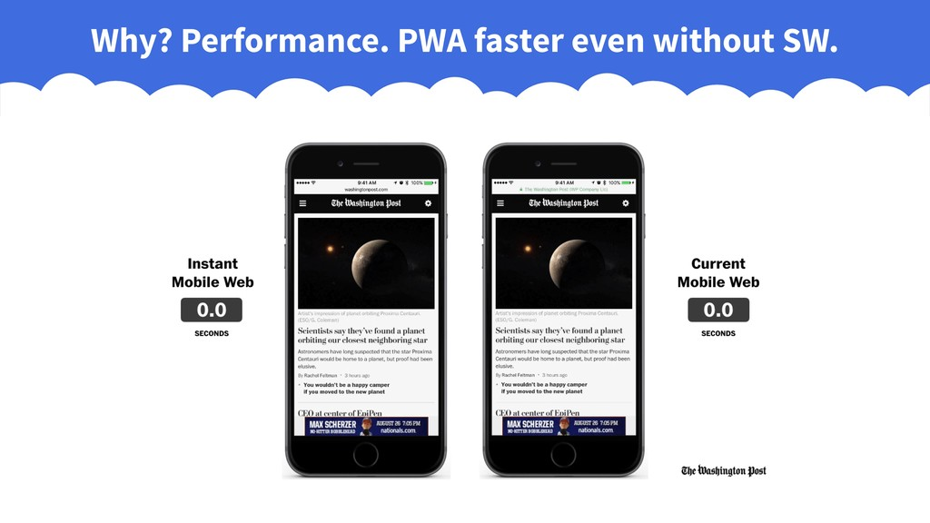 Why? Performance. PWA faster even without SW.