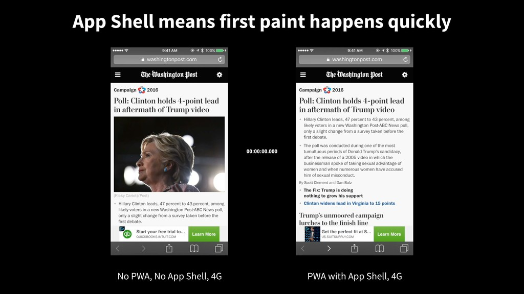 App Shell means first paint happens quickly No ...