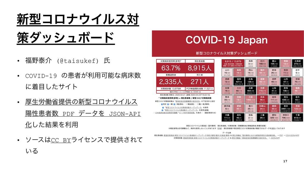 ৽ܕίϩφΠϧεର ࡦμογϡϘʔυ • ହհ (@taisukef) ࢯ • COVI...
