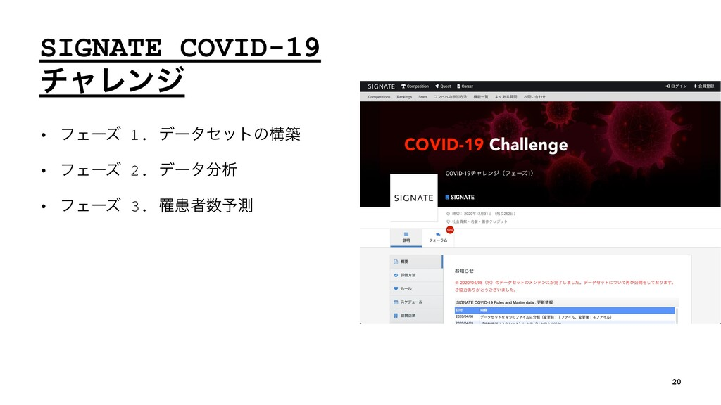 SIGNATE COVID-19 νϟϨϯδ • ϑΣʔζ 1. σʔληοτͷߏங • ϑΣ...