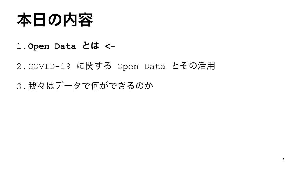 ຊͷ༰ 1.Open Data ͱ <- 2.COVID-19 ʹؔ͢Δ Open Da...