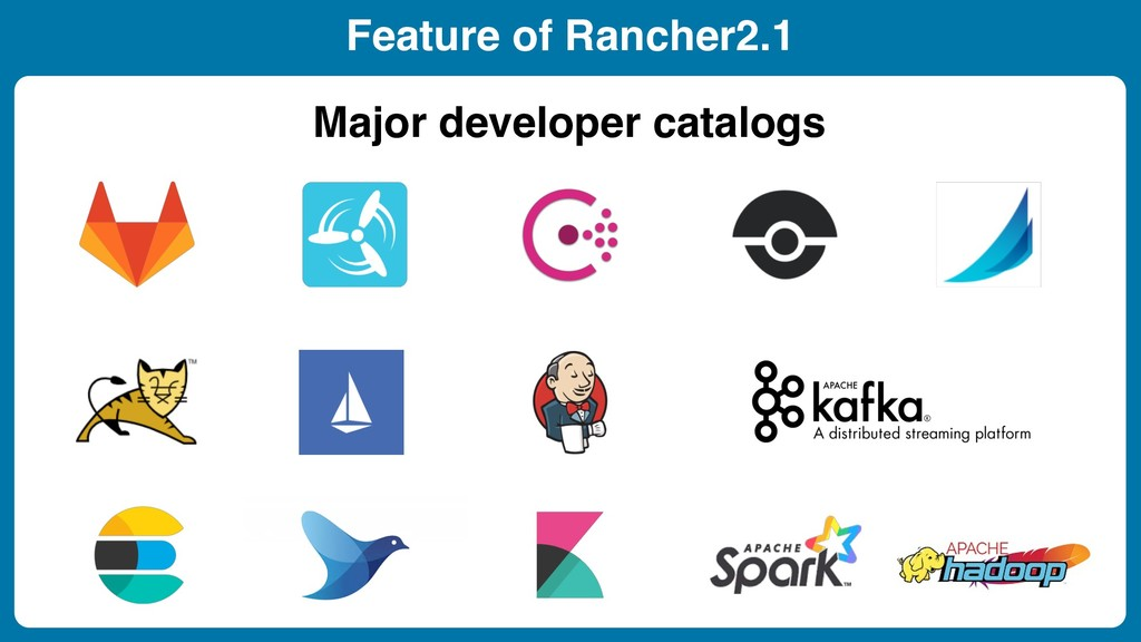 Feature of Rancher2.1 Major developer catalogs