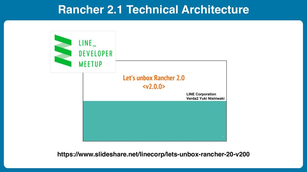 Rancher 2.1 Technical Architecture https://www....