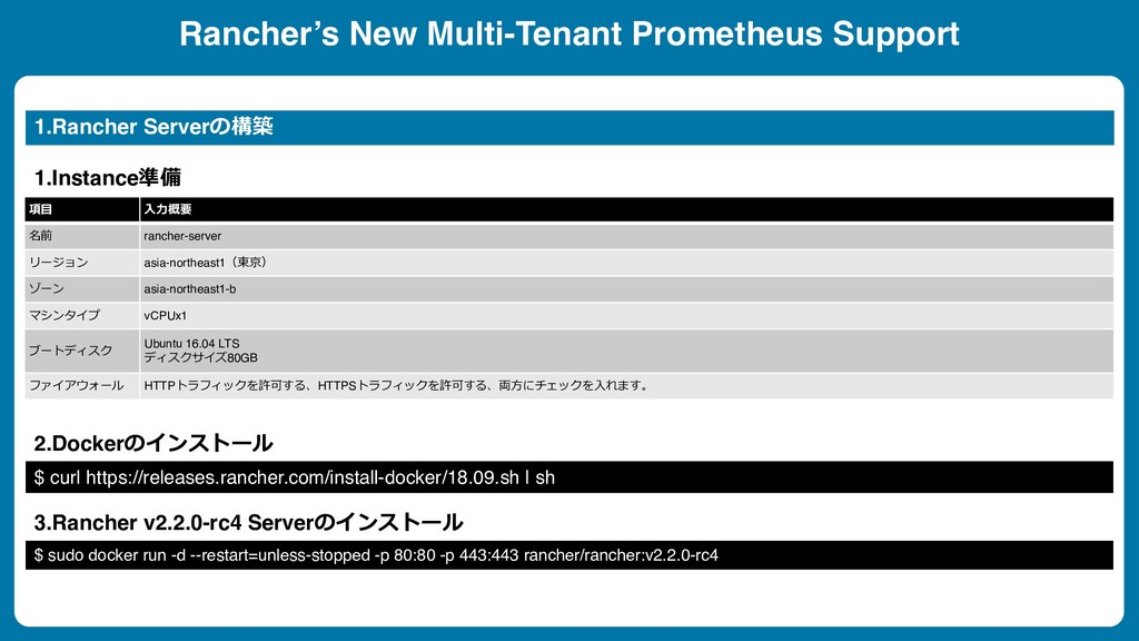 1.Rancher Server 1.Instance 2.Docker...