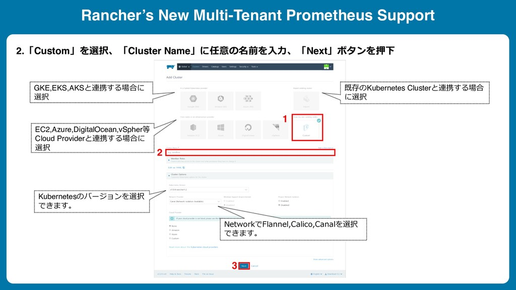 Rancher's New Multi-Tenant Prometheus Support 2...