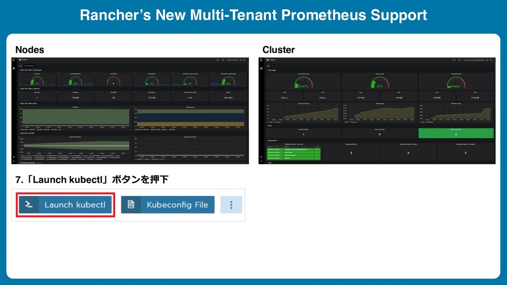Rancher's New Multi-Tenant Prometheus Support N...