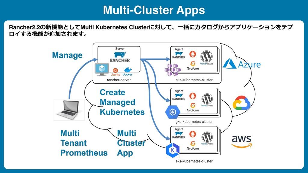 """Multi-Cluster Apps Rancher2.2!""""$  Multi Kuber..."""