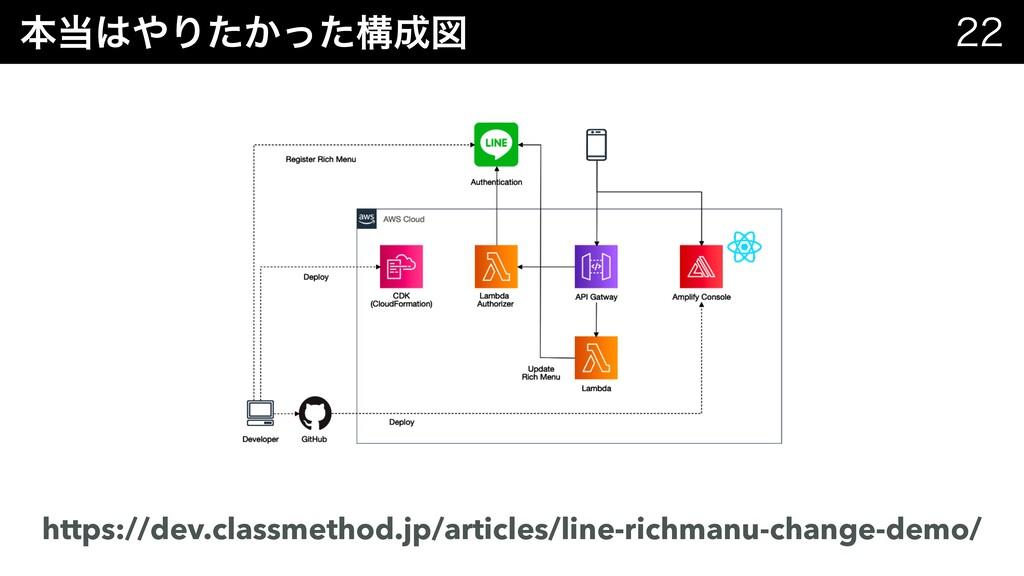 ຊΓ͔ͨͬͨߏਤ  https://dev.classmethod.jp/arti...