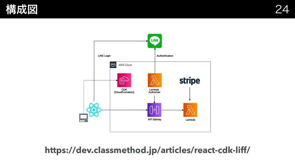 ߏਤ  https://dev.classmethod.jp/articles/reac...