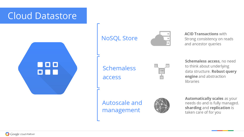 NoSQL Store Autoscale and management Automatica...