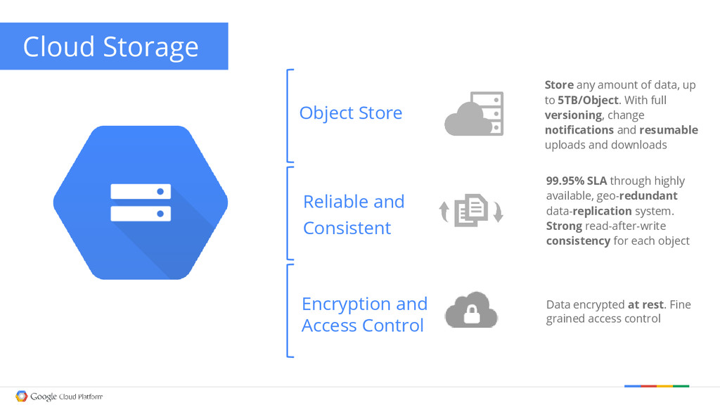 Object Store Encryption and Access Control Stor...