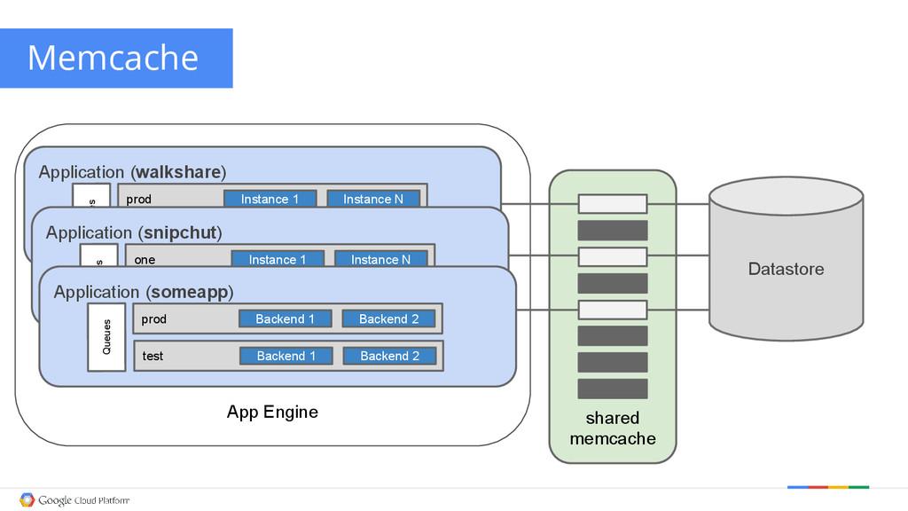 App Engine shared memcache Application (walksha...