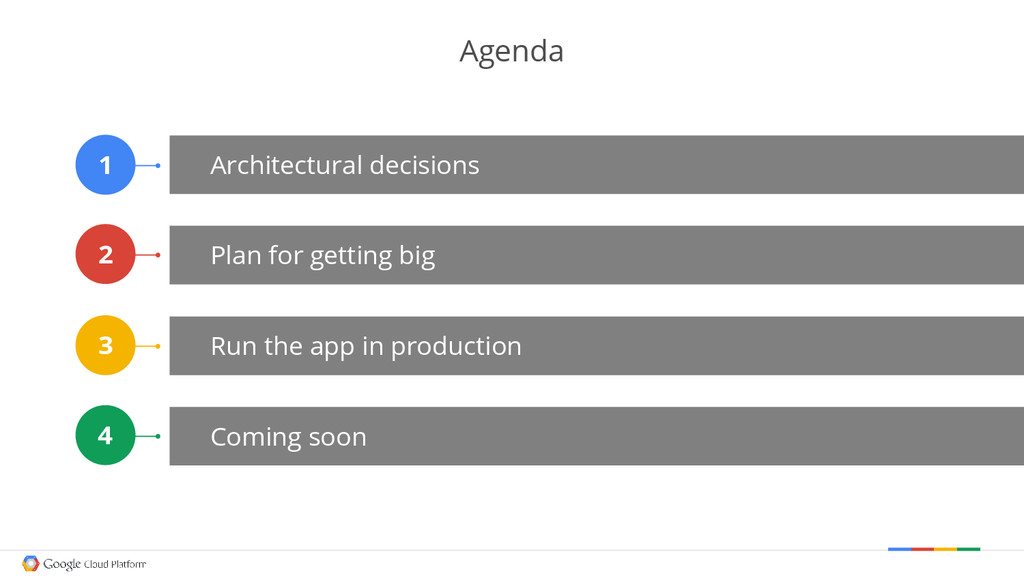Agenda Architectural decisions Plan for getting...