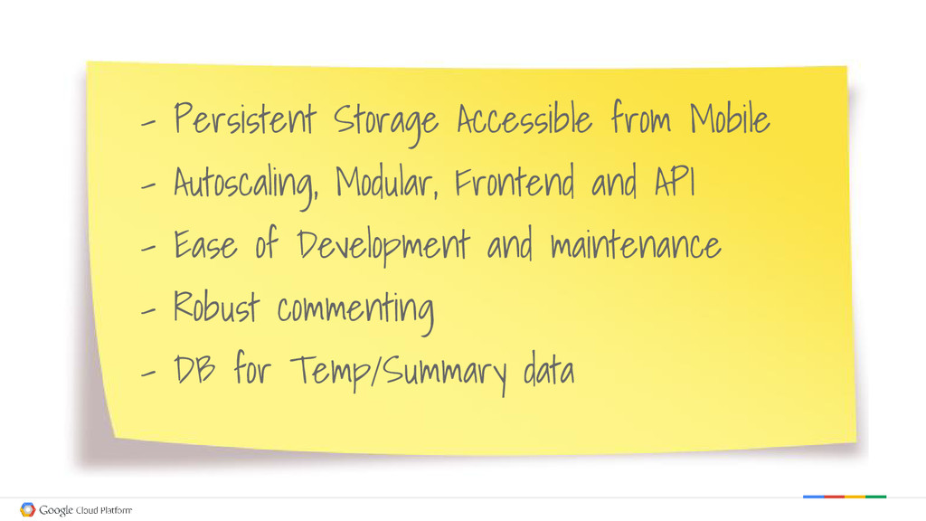- Persistent Storage Accessible from Mobile - A...