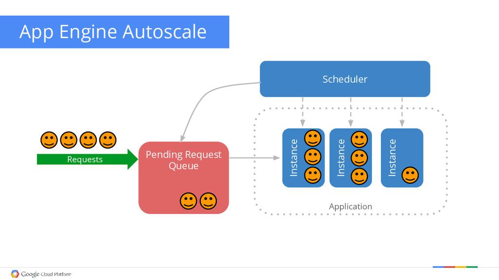 App Engine Autoscale Pending Request Queue Inst...