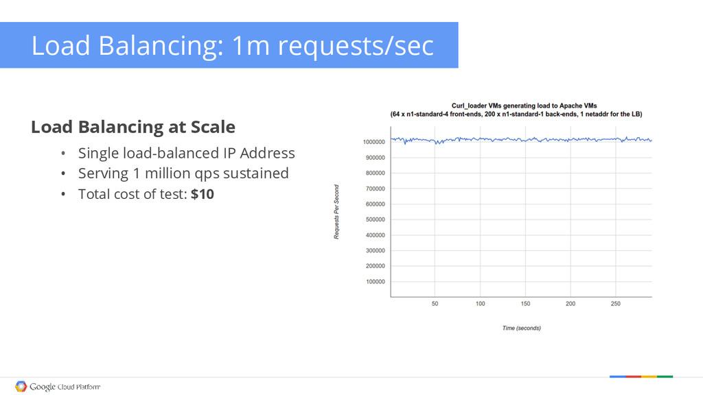 Load Balancing: 1m requests/sec Load Balancing ...