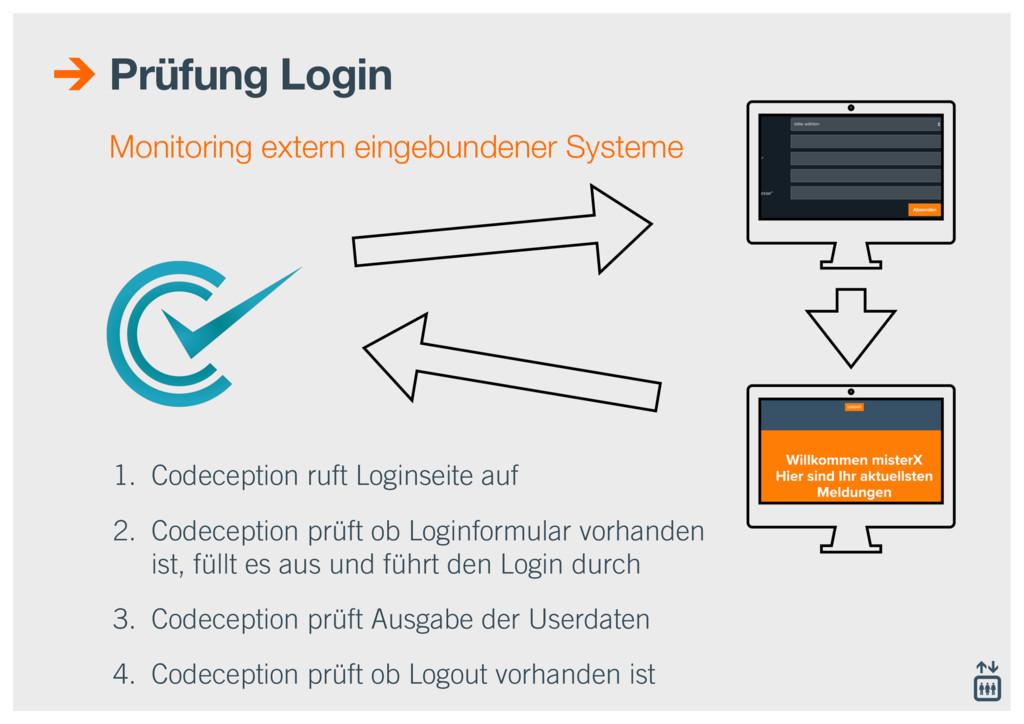 1. Codeception ruft Loginseite auf 2. Codecepti...