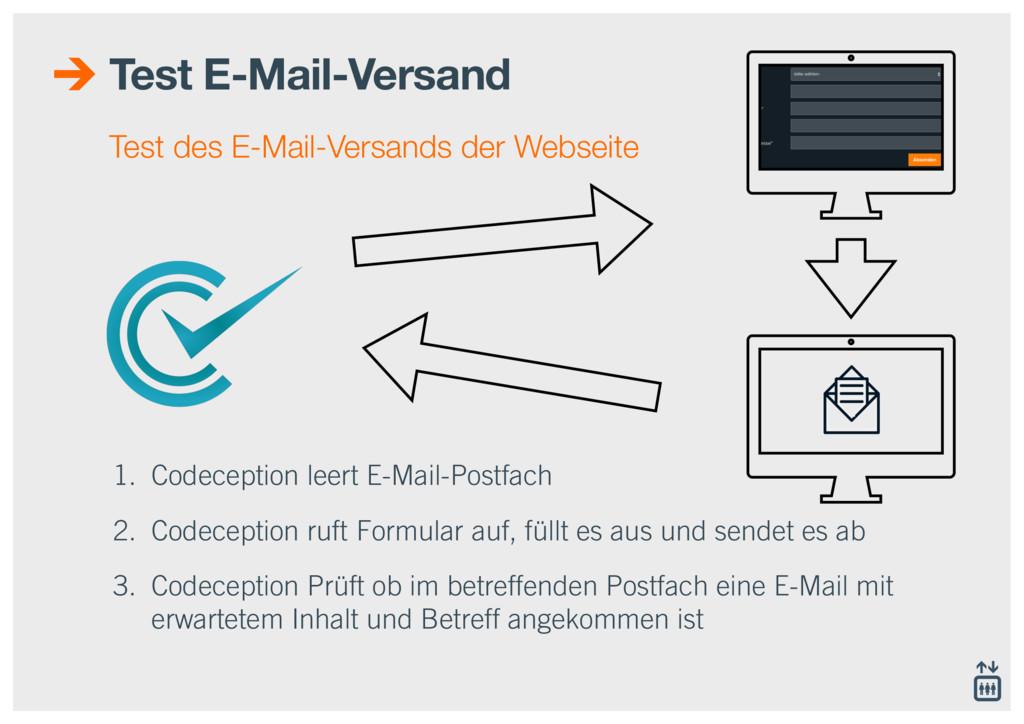 Test E-Mail-Versand 1. Codeception leert E-Mail...