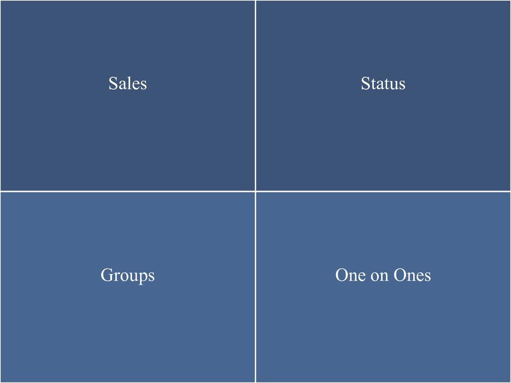Sales Status Groups One on Ones