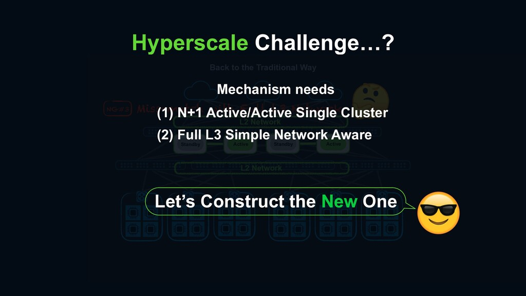 Hyperscale Challenge…? Back to the Traditional ...