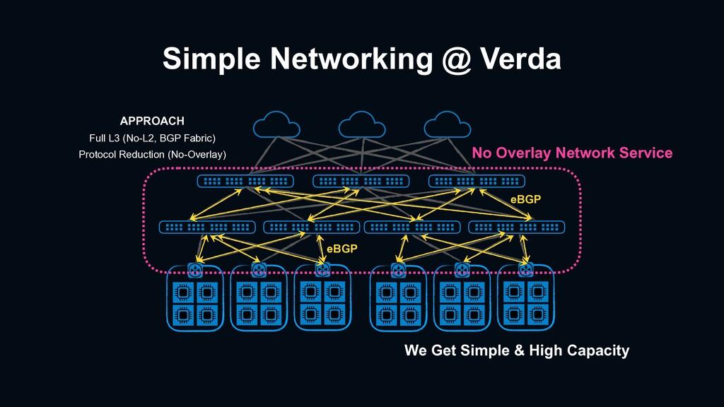Simple Networking @ Verda eBGP eBGP APPROACH F...