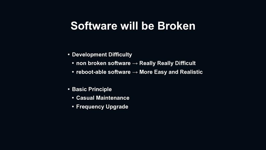Software will be Broken • Development Difficult...
