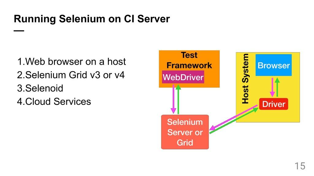 Running Selenium on CI Server — 1.Web browser o...