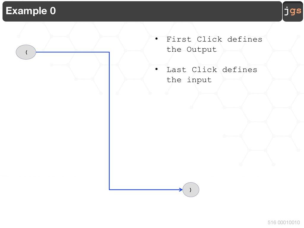 jgs 516 00010010 Example 0 ( ) • First Click de...