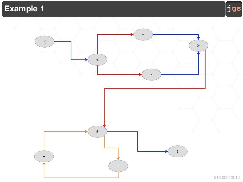 jgs 516 00010010 Example 1 ( ) < > - @ - - -