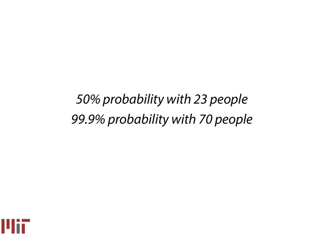 50% probability with 23 people 99.9% probabilit...