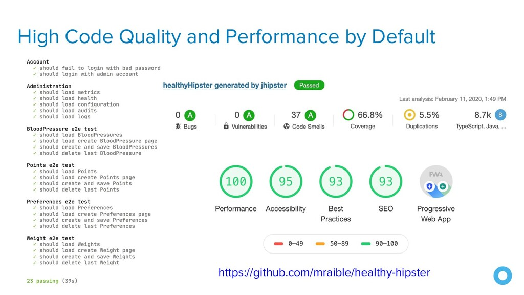 High Code Quality and Performance by Default ht...