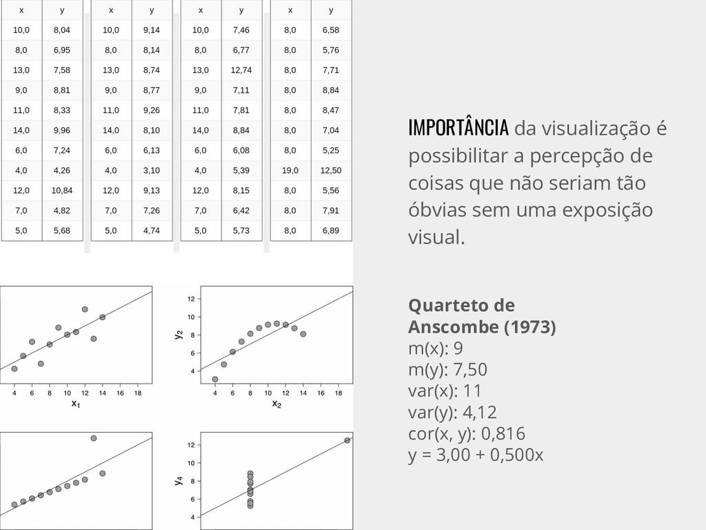 IMPORTÂNCIA da visualização é possibilitar a pe...