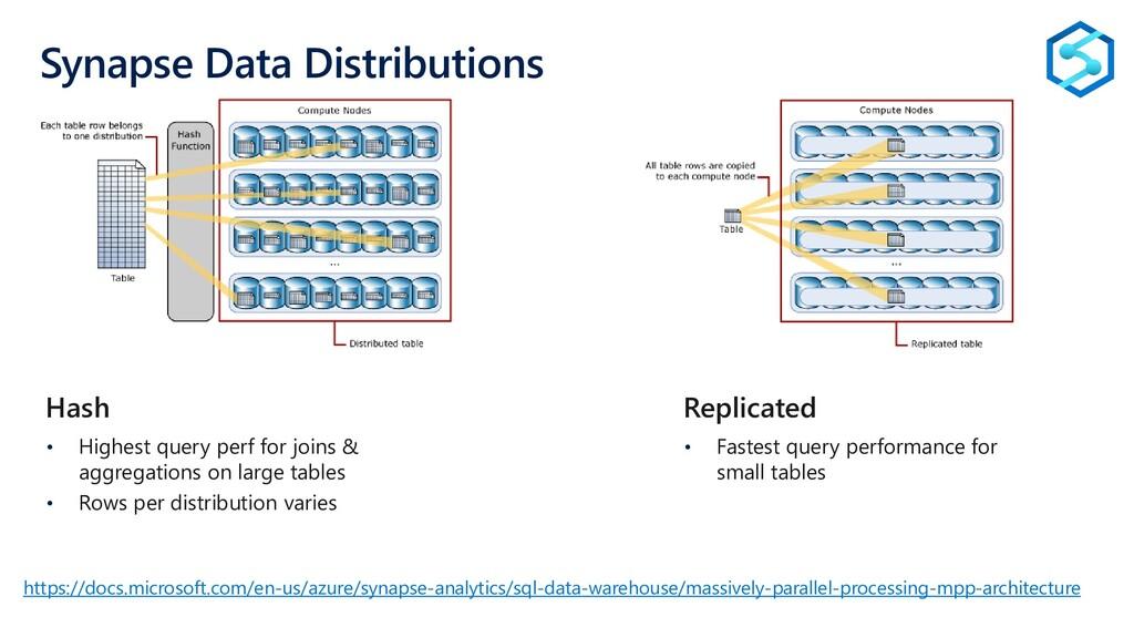 Synapse Data Distributions https://docs.microso...