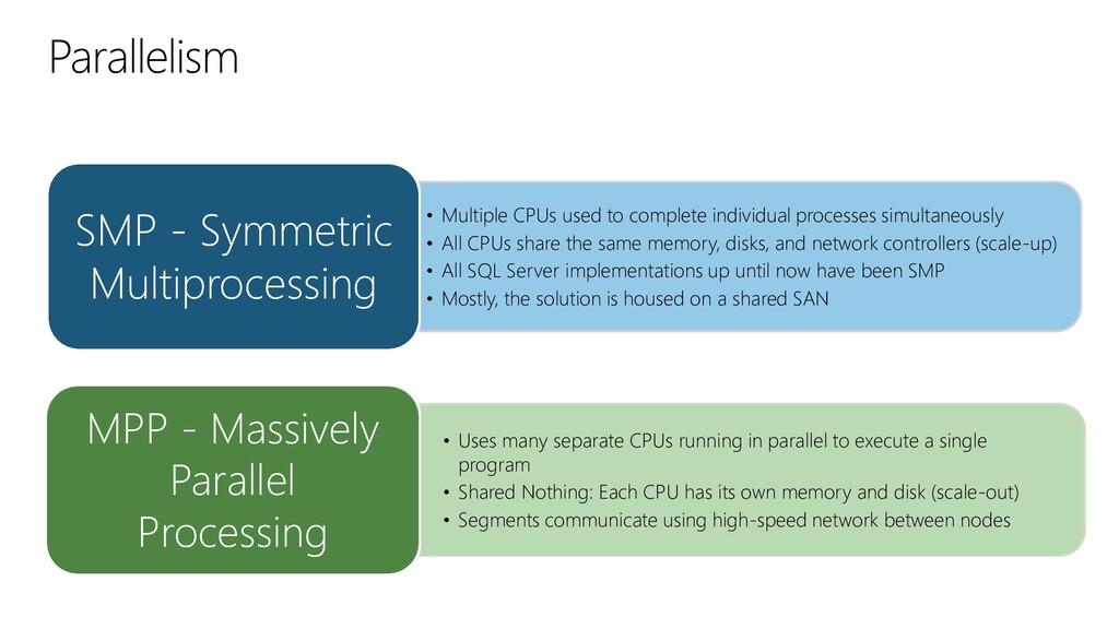 Parallelism • Uses many separate CPUs running i...
