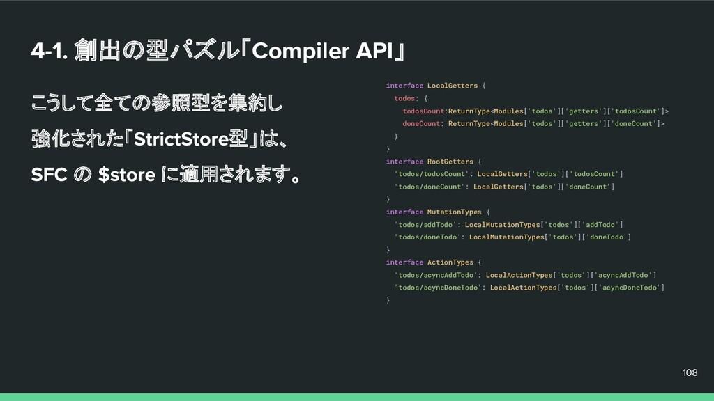 4-1. 創出の型パズル「Compiler API」 こうして全ての参照型を集約し 強化された...
