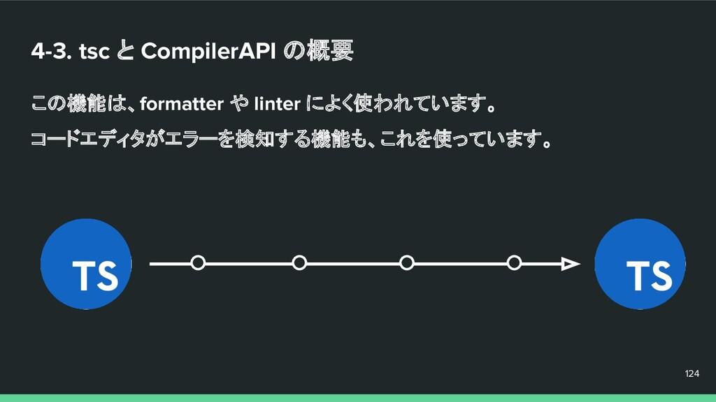 4-3. tsc と CompilerAPI の概要 この機能は、formatter や li...