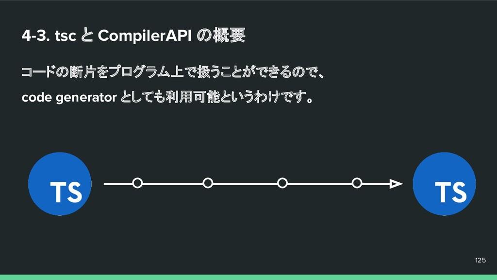 4-3. tsc と CompilerAPI の概要 コードの断片をプログラム上で扱うことがで...