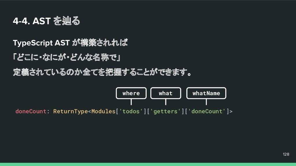 4-4. AST を辿る TypeScript AST が構築されれば 「どこに・なにが・どん...