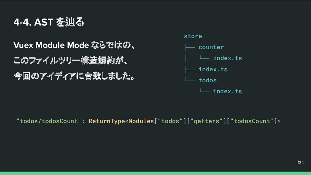 4-4. AST を辿る Vuex Module Mode ならではの、 このファイルツリー構...