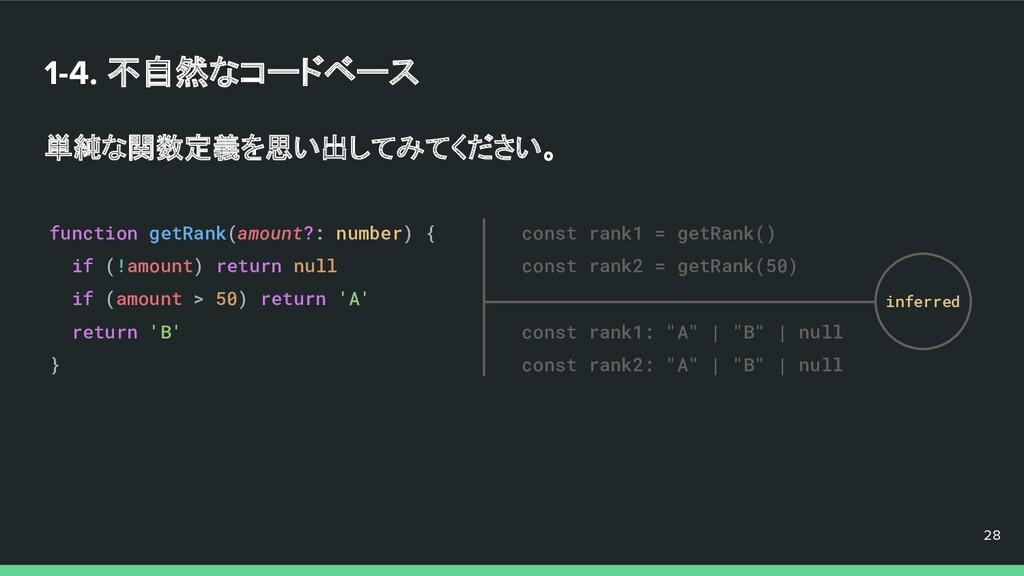 1-4. 不自然なコードベース 単純な関数定義を思い出してみてください。 28 28 28 f...