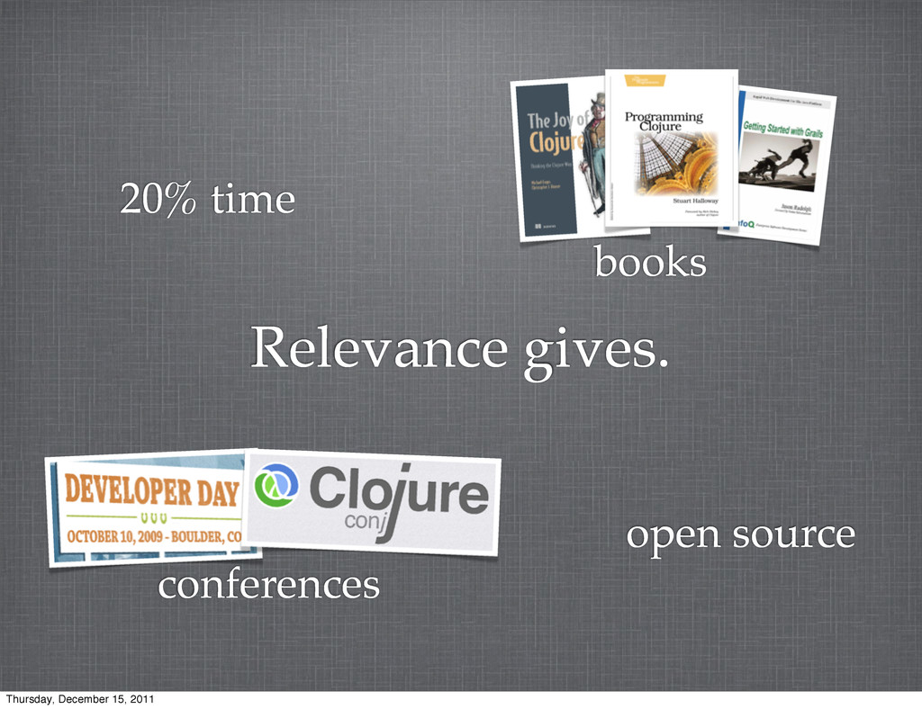 Relevance gives. 20% time conferences books ope...