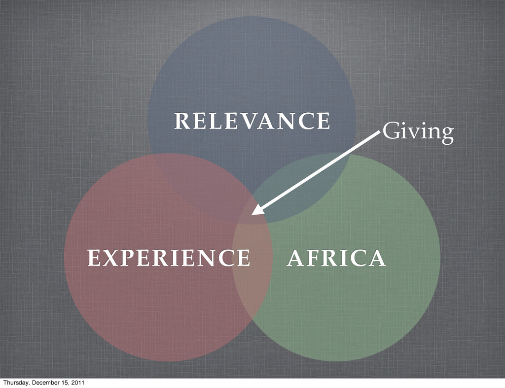 AFRICA RELEVANCE EXPERIENCE Giving Thursday, De...