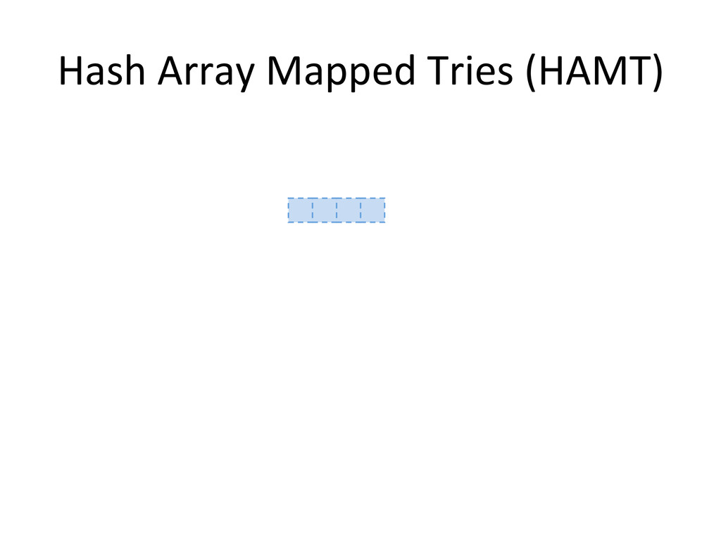 Hash Array Mapped Tries (HAMT)