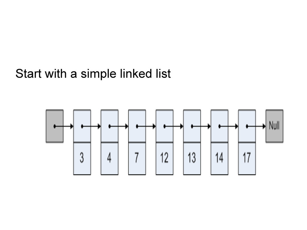 Start with a simple linked list