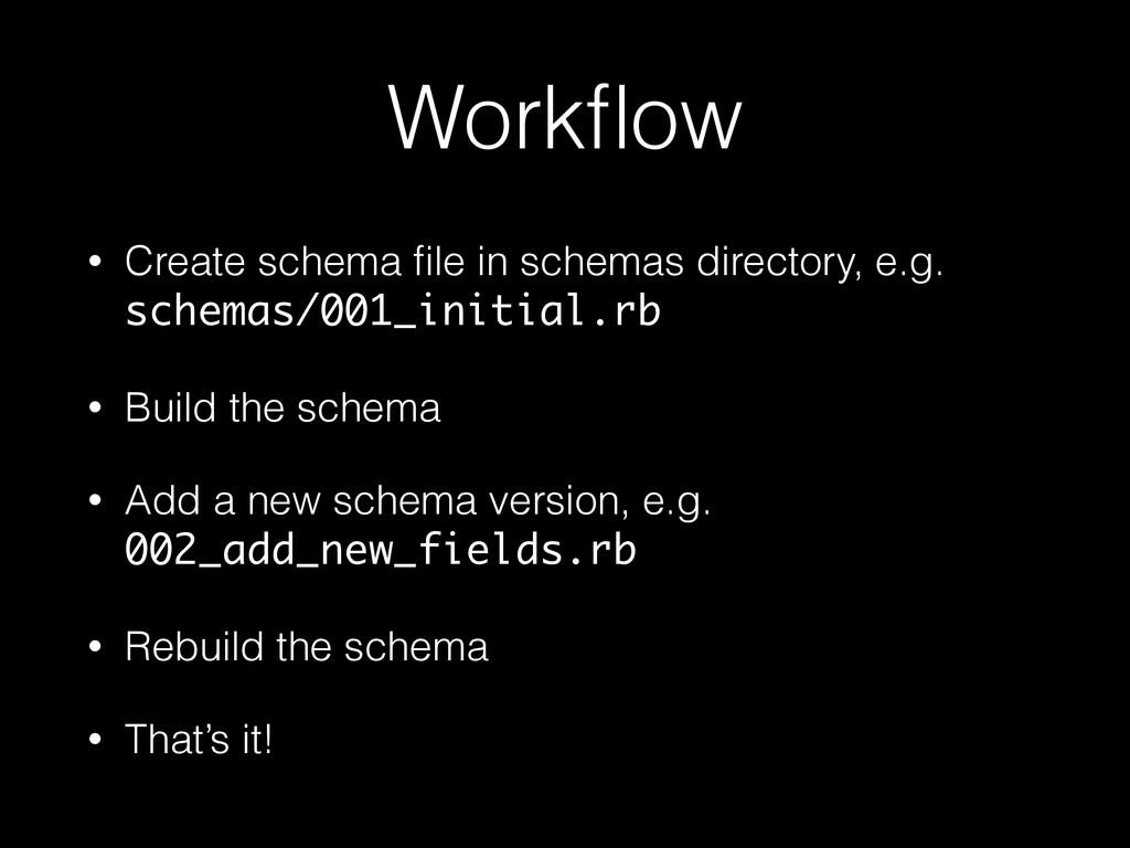 Workflow • Create schema file in schemas director...
