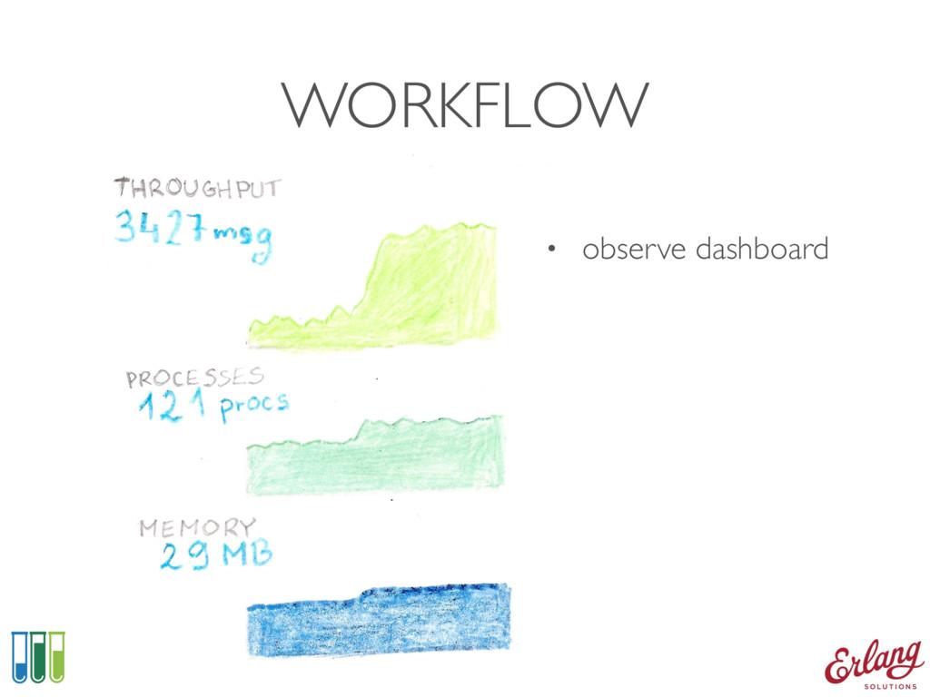 WORKFLOW • observe dashboard